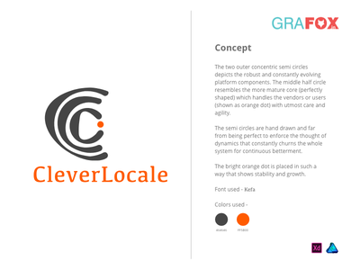 Cleverlocale startup bengaluru abstract design logo hyper-local marketplace