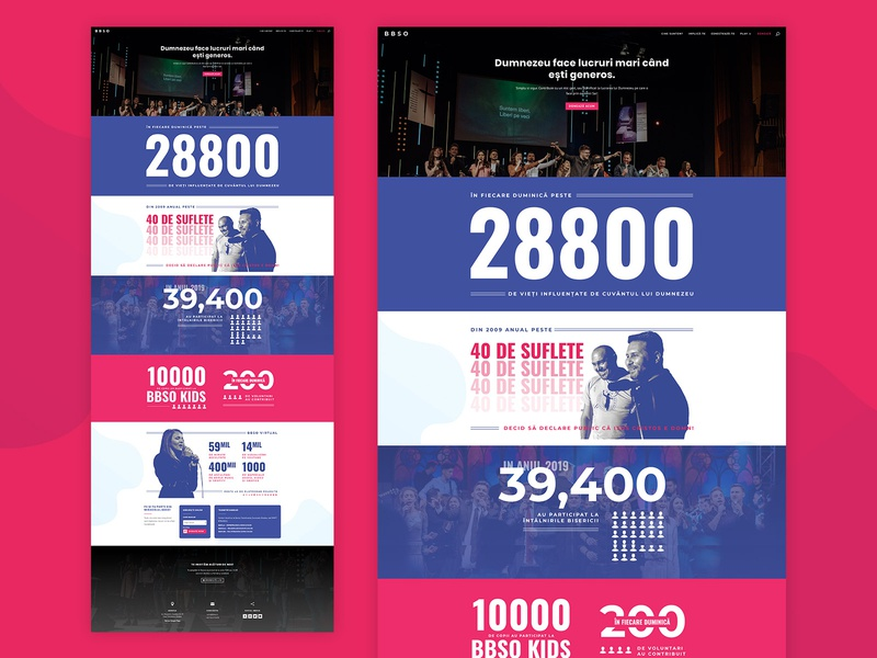 BBSO Annual Report Page Website Design minimalist clean simple gradient shape red blue typography numbers design report design website oradea report bbso annualreport annual