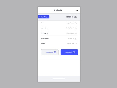 Android app design - Items list design