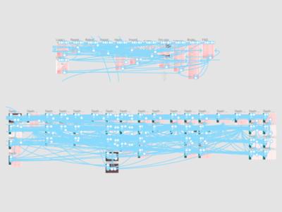 Prototyping in Figma! visual design interaction design ux ui prototype figma