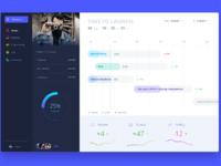 Blue dashboard big