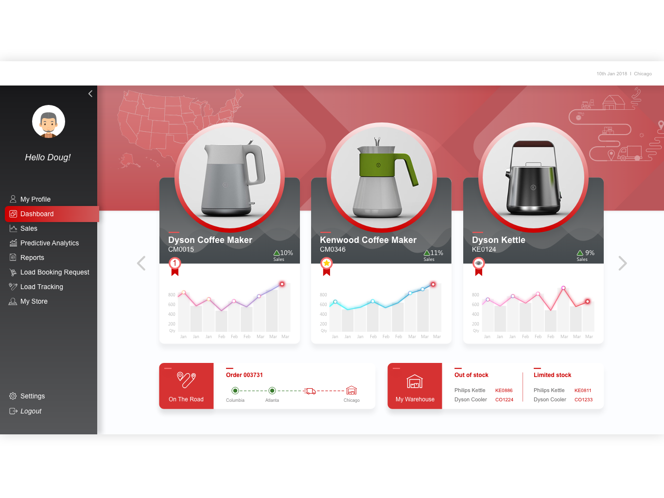 Predictive Analytics for a Logistics Company card design illustration colortheory dashboard design dashboard ui interaction design graph analytics userexperience user analysis