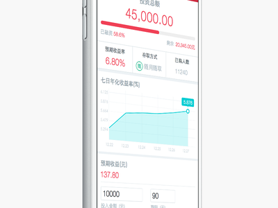 A Chinese Finance App ui ux iphone app finance chinese