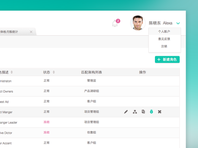Admin Dashboard chinese china style clean guideline dashboard admin ux ui