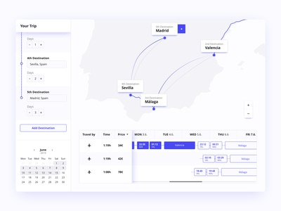 Trip-Planner Platform