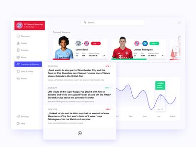 Transfer-Market Dashboard