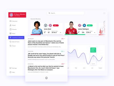 Transfer-Market Dashboard website webapp ux soccer sport interface design football concept clean sketch dashboard ui
