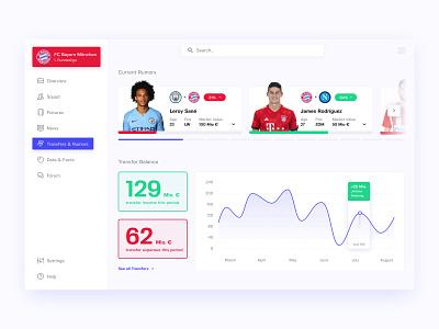 Transfer-Market Dashboard website sport interface design webapp soccer football dashboard sketch ux ui concept clean