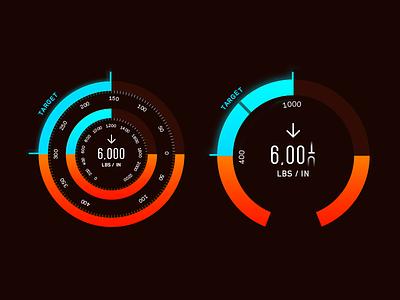 Gauge Explorations ui user interface design gauges