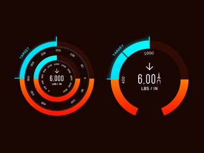 Gauge Explorations ui user interface design gauges