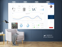 Smart Home Dashboard minimal user interface asterixarts ihmahmoodi hossein mahmoodi dailyui iran uiux ux ui smart device خانه هوشمند smart home smart