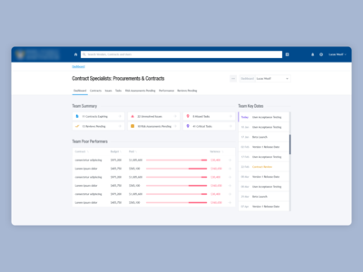 Contracts Management Dashboard