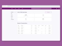 Enterprise App Unit Dashboard Overview