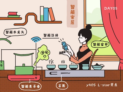 Day 05 智能家居Smart Home