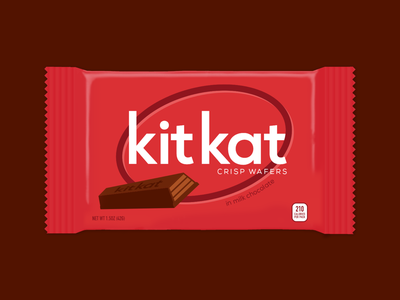Kit Kat packaging wrapper vector illustraion candy kit kat chocolate bar weeklywarmup