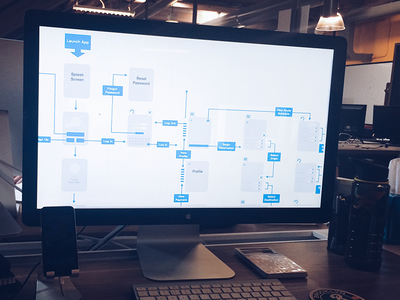 Workspace - Wireflow free app flow flow chart diagram ux wireflow workspace rebound freebie illustrator