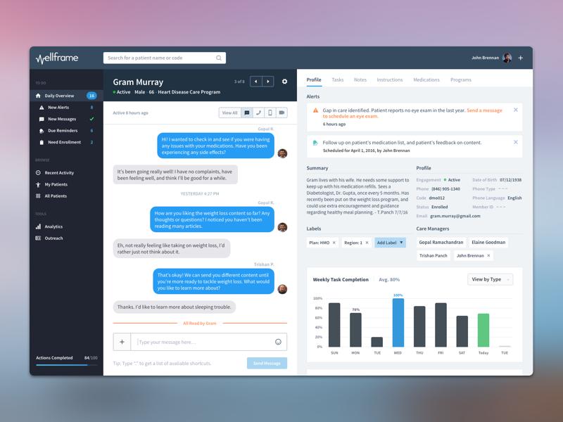 Medical Dashboard - V3 medical patient metrics messaging inbox health flat doctor dashboard chat application analytics