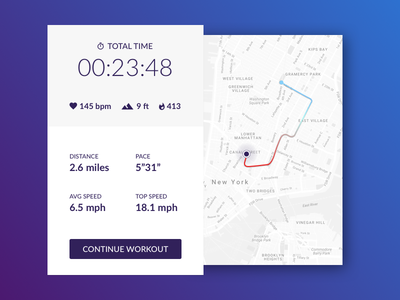 TrackFit component kit time stats map app ui fitness tracker