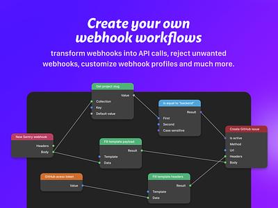 Octohook workflows nodes graph webhook workflows ui