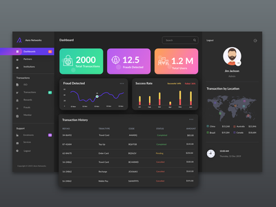 Dashboard - Dark Mode product design uiux saransh verma dark theme dark mode dashboard app dashboard design dashboard ui sidemenu menu tables bar chart cards ui charts transactions website design website web design ux design ui design