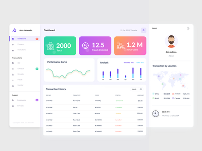 Dashboard UI saransh verma branding design brand design typogaphy whitespace web app web design product page product design bar chart charts gateway banking transactions dashboad dashboard design dashboard ui branding uxdesign uidesign