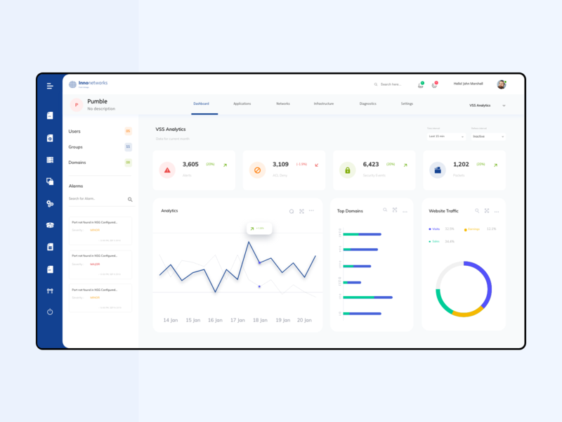Dashboard analytics charts products branding design dashboard dashboard design dashboard ui dashboad websites website design website web design product product page ui brand design product design branding uxdesign uidesign