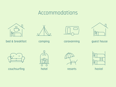 Accommodations   Line 2 hostel resorts hotel couch surfing guesthouse camping caravanning bb accommodation accommodations