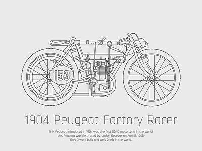 Vintage Bike - 1904 Peugeot Factory Racer factory racer peugeot vintage motor bike vintage bike wire illustrator