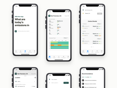 WSU Home Emissions Read Out App global warming air emissions wayne state university ux design ui design sustainability emissions climate change environment