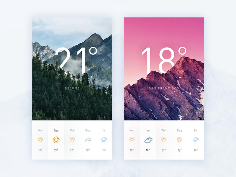 Weather : )