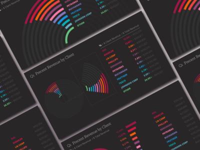 Revenue Data Visualization