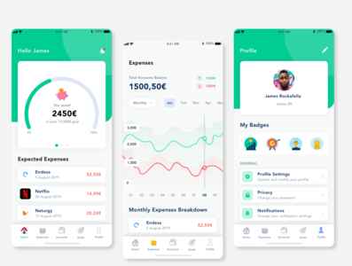 MoneyGoals - Part.2 - UI Concept