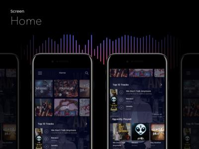 Music App UI Kit - Home music app user interface ui kit dark design ui app music