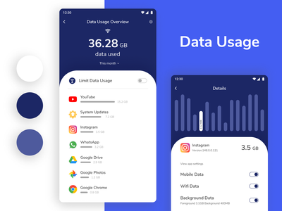 Data usage overview ui clean 2d minimal flat mobile design mobile ui mobile app charts data visualization data usage data light mode light mobile figma