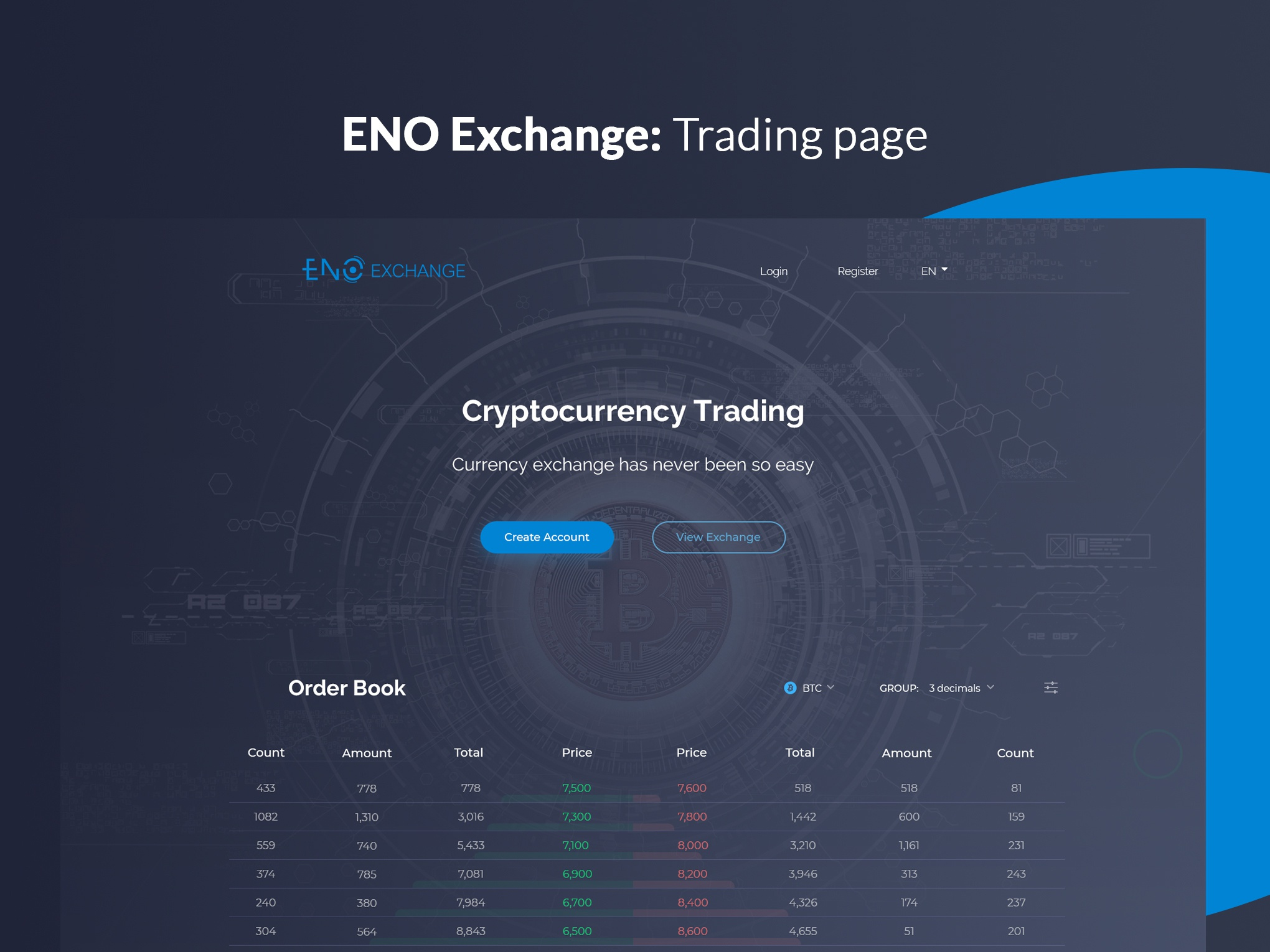 Trading preview