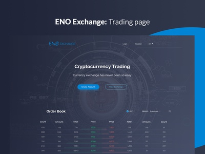Eno Exchange: Trading Page