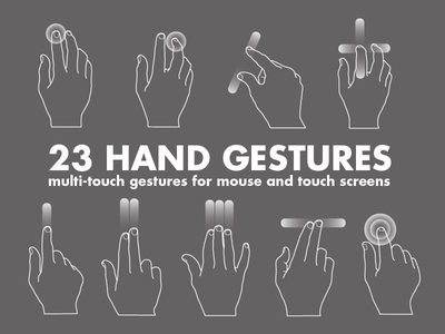Hand gestures screen touch tablet smartphones oled multi-touch lcd hands gestures fingers
