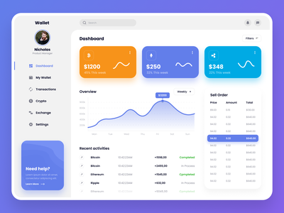 Crypto Dashboard business admin panel ux design application ui dashboard app dashboard design dashboard ui dashboard crypto currency crypto wallet cryptocurrency crypto