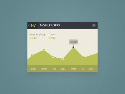 Mobile Users UI