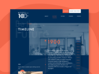 American University in Cairo: AUC100 - Timeline