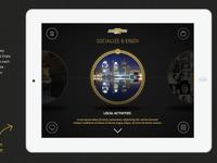 Hyfn Chevyinnovation App 005.111