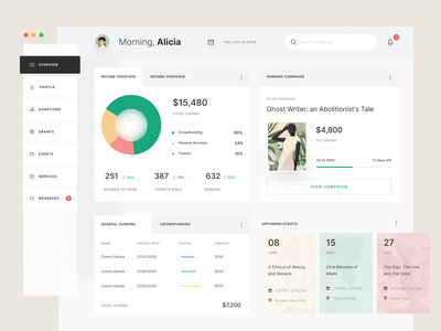 Dashboard - Funding Management website interactive labs dashboad dashboard ui nonprofit design product ui