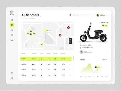 Station Management App - Concept information statistic dashboard website web app design app product animation interactive labs ui