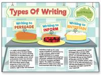 Typesofwriting Dr