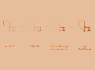 Meal Break - Concept