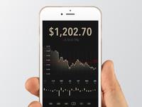 iphone 6 gold price app