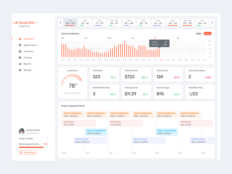 Dashboard for YogaPlanner dashboard design backoffice erp b2b saas schedule infographics infographic dashboard app ams appointment management yoga customers crm uiux uxui ui ux dashboard ui dashboard