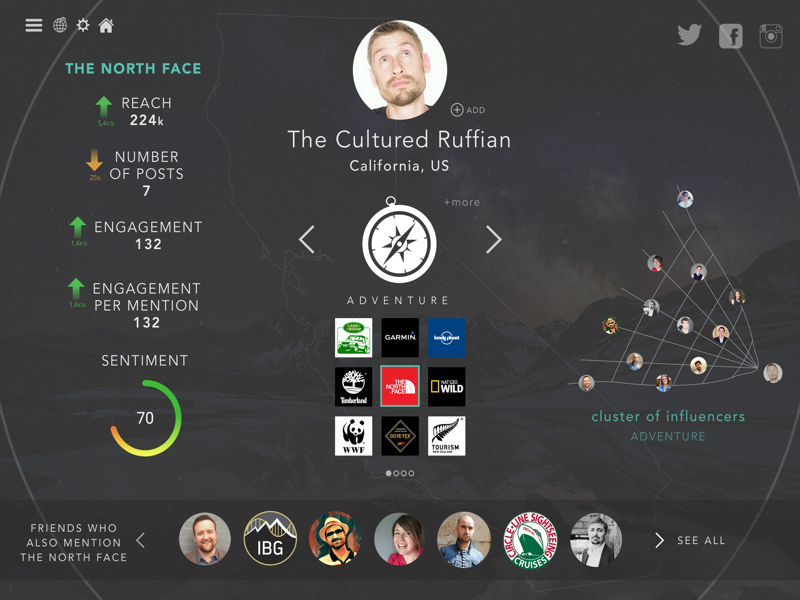 Profile Page - Branding Social Network user interface user experience interface branding marketing profile ui ux
