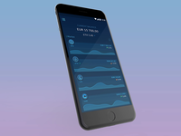 Cryptocurrency App | Current Balance