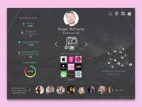 Profile Page - Branding Social Network